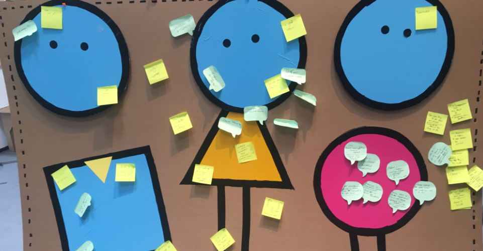 A drawing of three people formed of circles, triangles and squares. Lots of colourful post it notes are stuck to the people